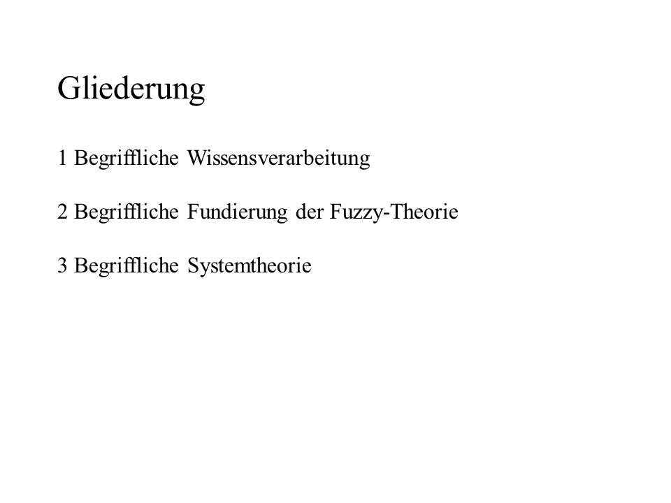 1 Begriffliche Wissensverarbeitung Eingeführt 1982 durch Prof.