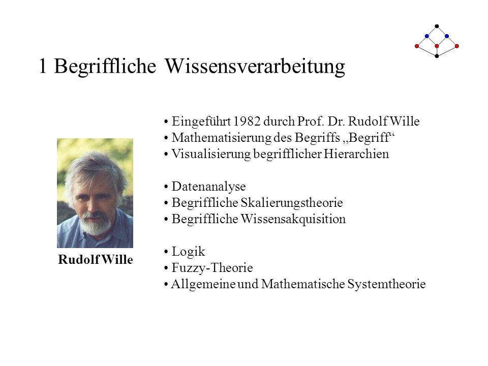 1 Begriffliche Wissensverarbeitung Eingeführt 1982 durch Prof. Dr. Rudolf Wille Mathematisierung des Begriffs Begriff Visualisierung begrifflicher Hie