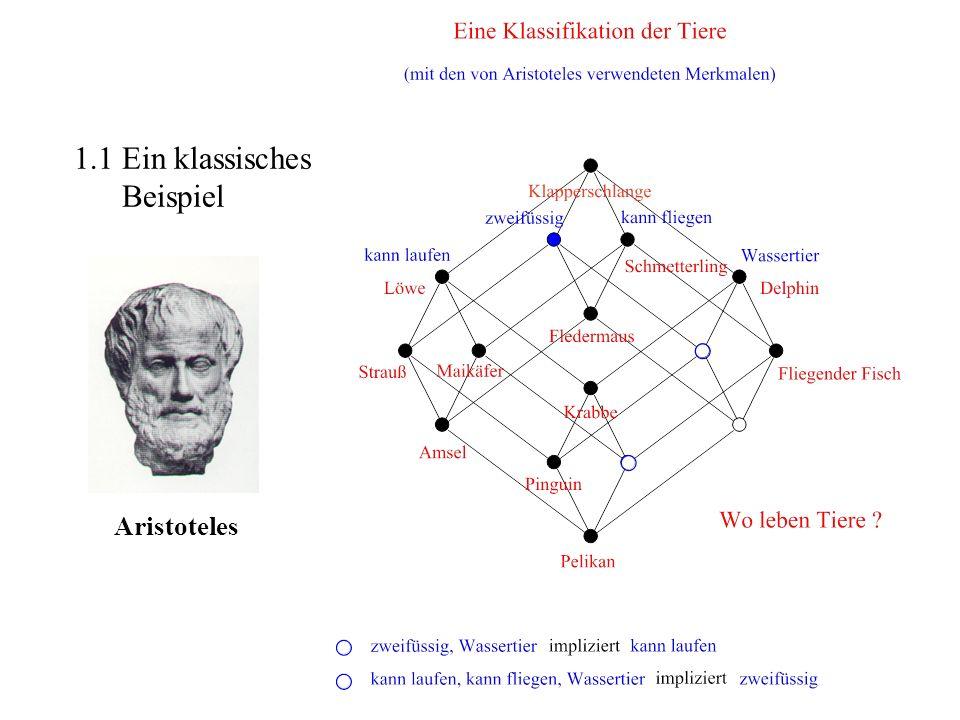 2 Begriffliche Fundierung der Fuzzy-Theorie Lotfi A.