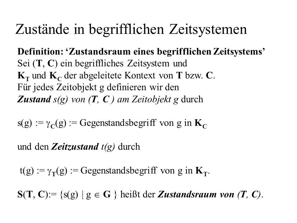 Zustände in begrifflichen Zeitsystemen Definition: Zustandsraum eines begrifflichen Zeitsystems Sei (T, C) ein begriffliches Zeitsystem und K T und K