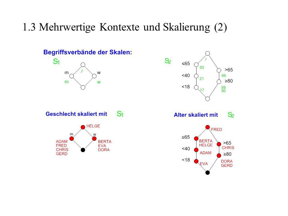 1.4 Liniendiagramme: gestuft: Einbettung in geistige Rahmen Das einfache Liniendiagramm
