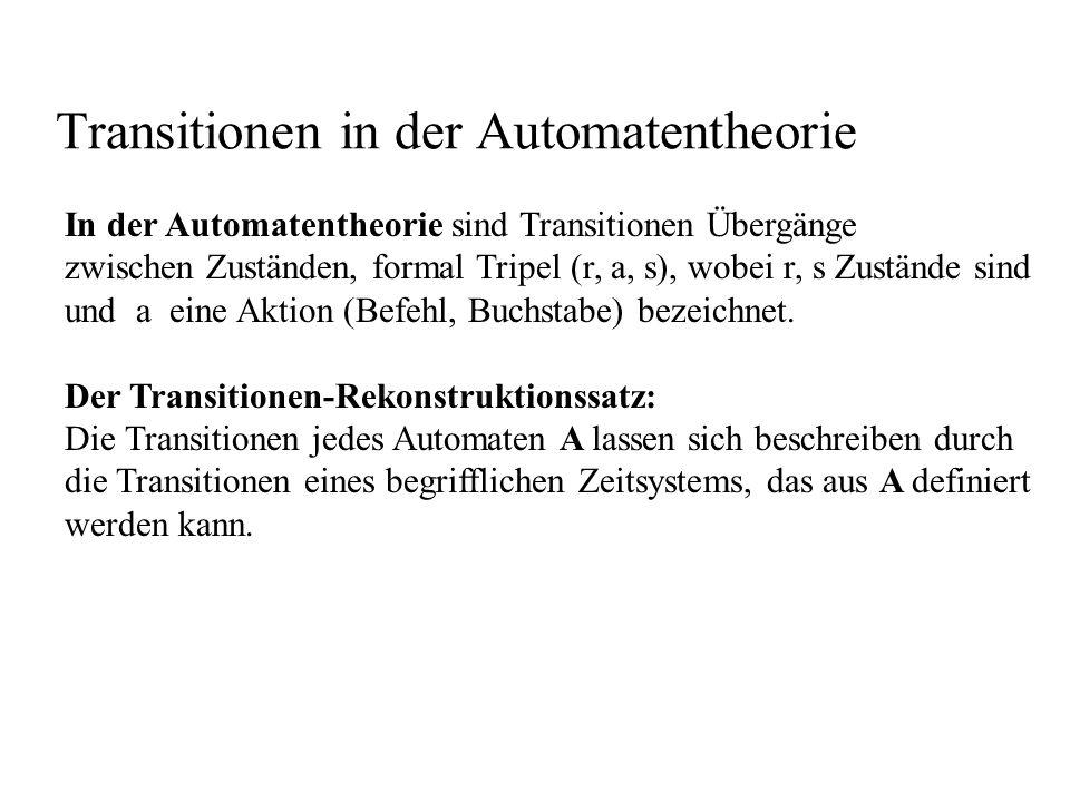 Transitionen in der Automatentheorie In der Automatentheorie sind Transitionen Übergänge zwischen Zuständen, formal Tripel (r, a, s), wobei r, s Zustä
