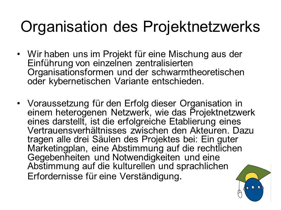 11 Organisation des Projektnetzwerks Wir haben uns im Projekt für eine Mischung aus der Einführung von einzelnen zentralisierten Organisationsformen und der schwarmtheoretischen oder kybernetischen Variante entschieden.