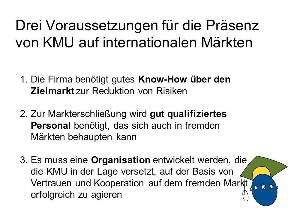 4 Voraussetzung 1: Kenntnis des Marktes Im Projekt werden Informationen über den brasilianischen Software- Markt für KMU aufbereitet und zur Verfügung gestellt.