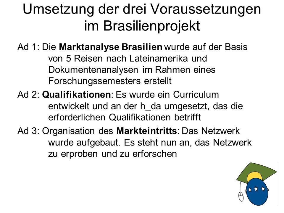 7 Umsetzung der drei Voraussetzungen im Brasilienprojekt Ad 1: Die Marktanalyse Brasilien wurde auf der Basis von 5 Reisen nach Lateinamerika und Dokumentenanalysen im Rahmen eines Forschungssemesters erstellt Ad 2: Qualifikationen: Es wurde ein Curriculum entwickelt und an der h_da umgesetzt, das die erforderlichen Qualifikationen betrifft Ad 3: Organisation des Markteintritts: Das Netzwerk wurde aufgebaut.