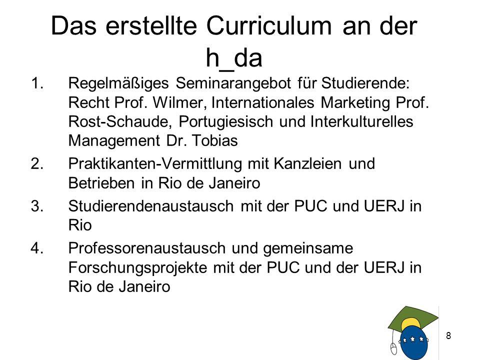 8 Das erstellte Curriculum an der h_da 1.Regelmäßiges Seminarangebot für Studierende: Recht Prof.