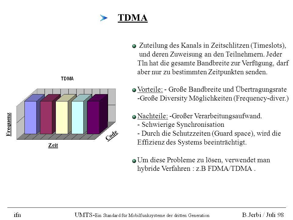 TDMA Zeit Frequenz Code Zuteilung des Kanals in Zeitschlitzen (Timeslots), und deren Zuweisung an den Teilnehmern.
