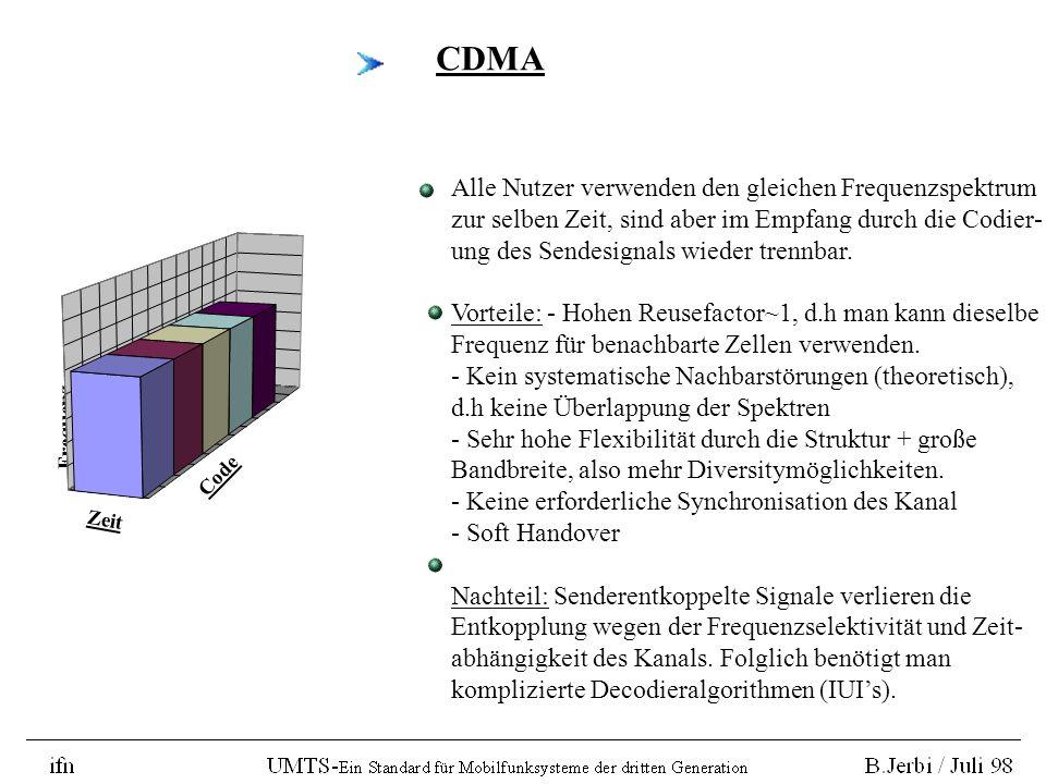 CDMA Zeit Frequenz Code Alle Nutzer verwenden den gleichen Frequenzspektrum zur selben Zeit, sind aber im Empfang durch die Codier- ung des Sendesignals wieder trennbar.