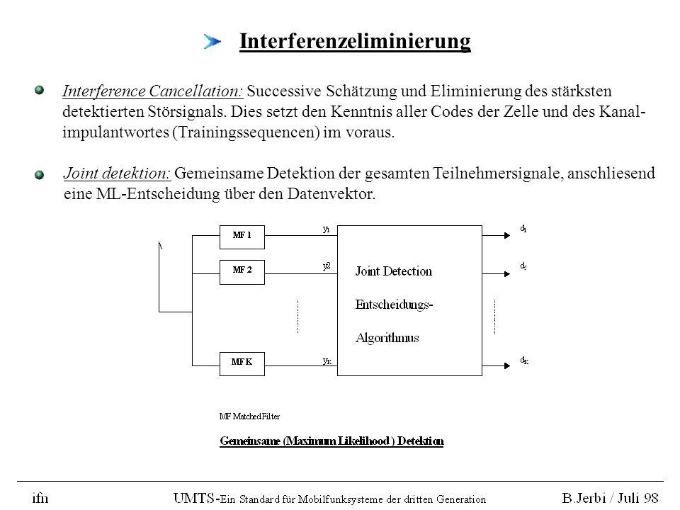 Interferenzeliminierung Interference Cancellation: Successive Schätzung und Eliminierung des stärksten detektierten Störsignals.