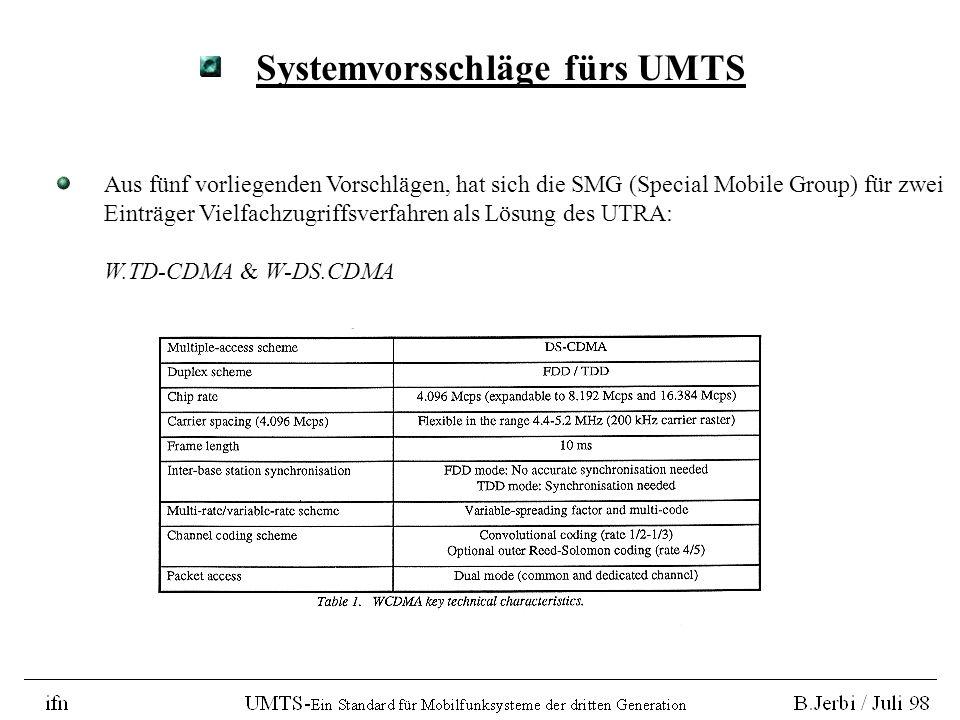Systemvorsschläge fürs UMTS Aus fünf vorliegenden Vorschlägen, hat sich die SMG (Special Mobile Group) für zwei Einträger Vielfachzugriffsverfahren als Lösung des UTRA: W.TD-CDMA & W-DS.CDMA