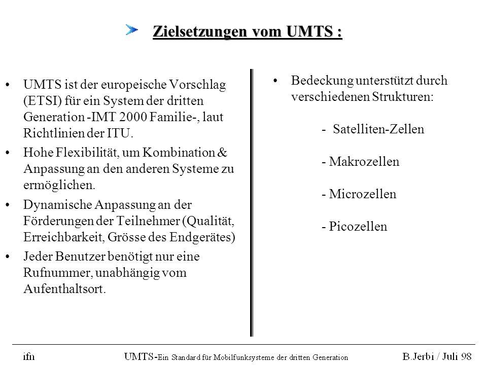 Vergleich mit GSM