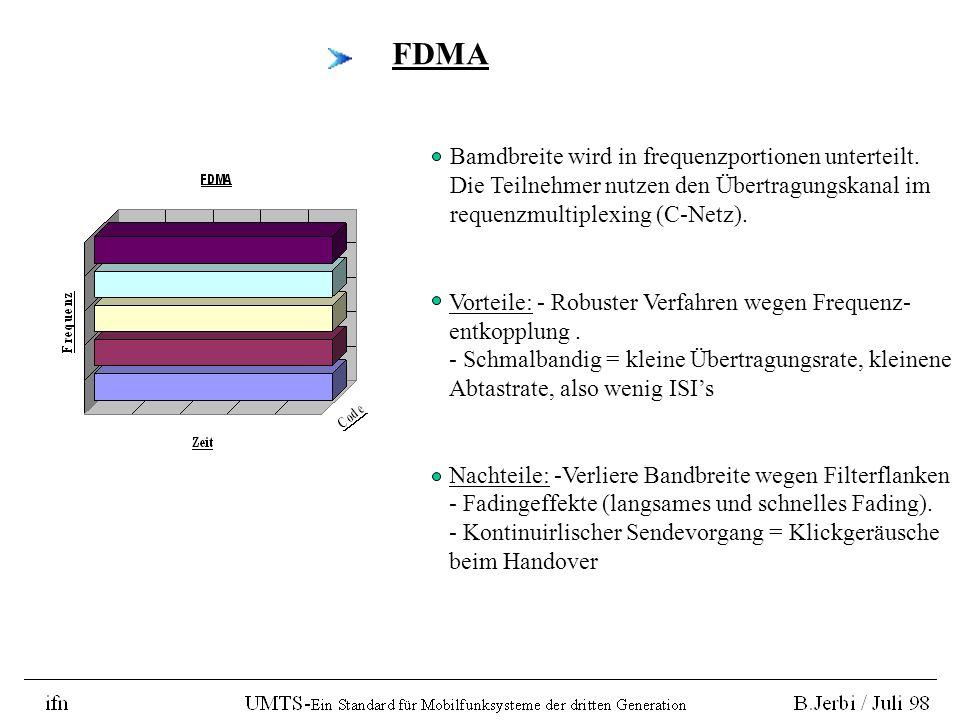 FDMA Bamdbreite wird in frequenzportionen unterteilt.