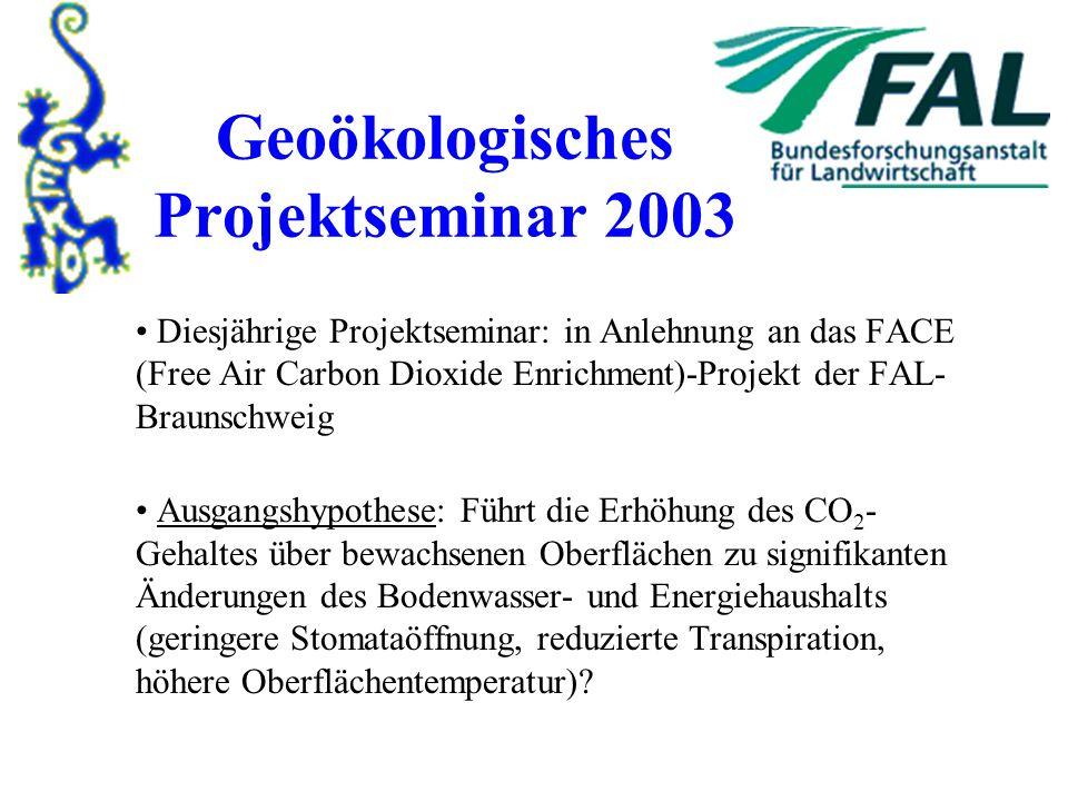 Geoökologisches Projektseminar 2003 Diesjährige Projektseminar: in Anlehnung an das FACE (Free Air Carbon Dioxide Enrichment)-Projekt der FAL- Braunsc