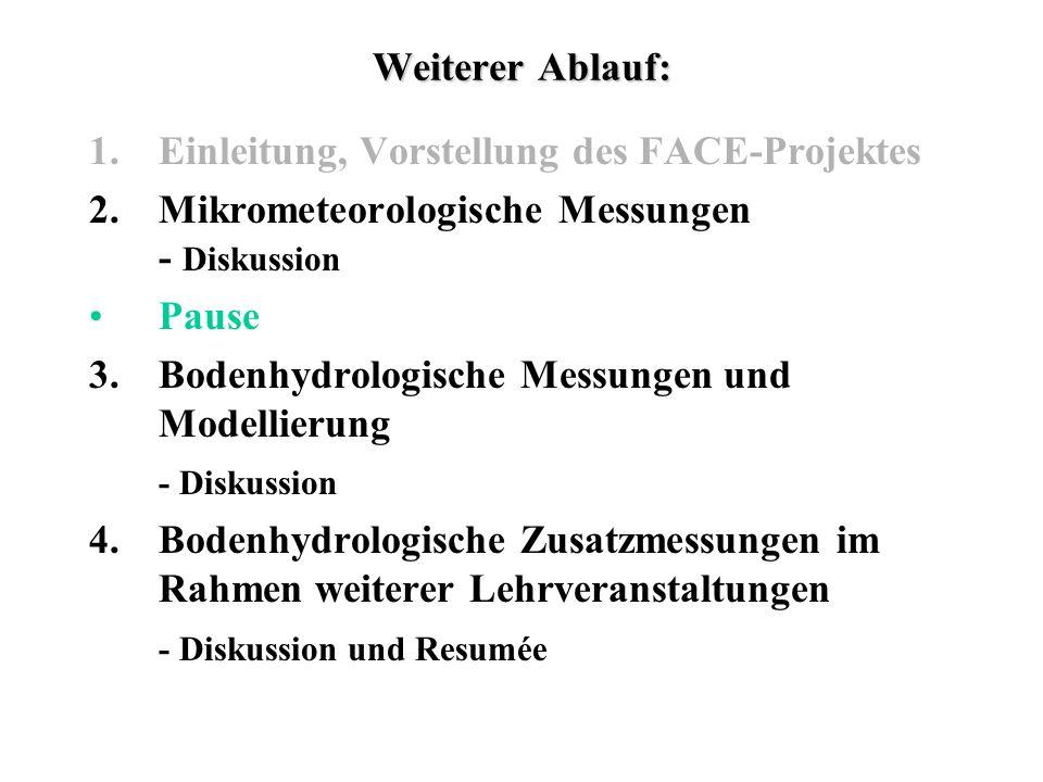 Weiterer Ablauf: 1.Einleitung, Vorstellung des FACE-Projektes 2. Mikrometeorologische Messungen - Diskussion Pause 3.Bodenhydrologische Messungen und
