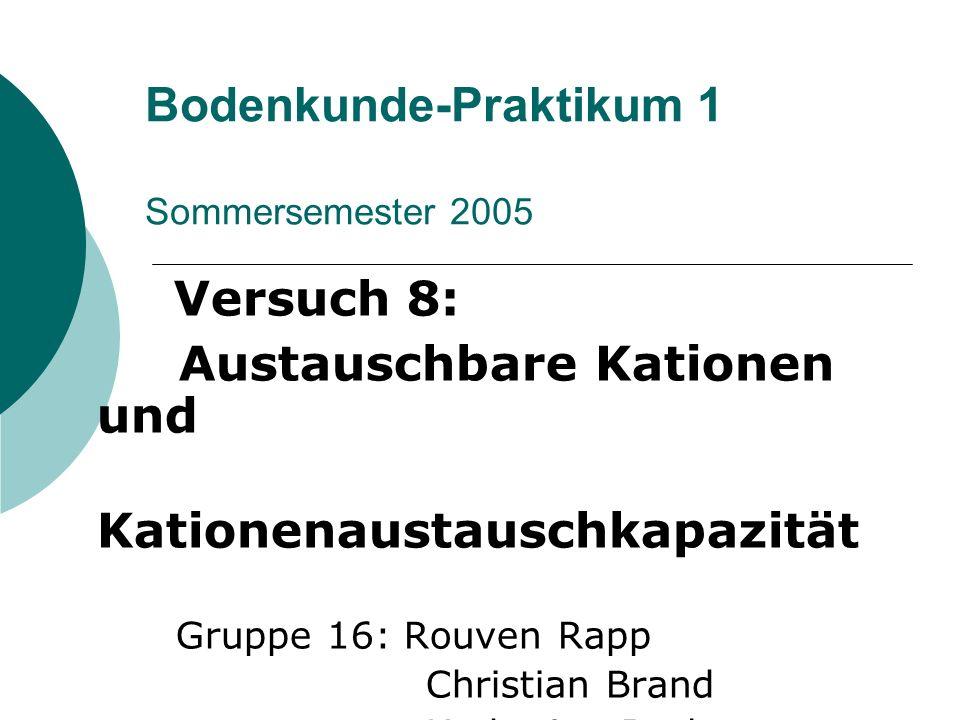 Bodenkunde-Praktikum 1 Sommersemester 2005 Versuch 8: Austauschbare Kationen und Kationenaustauschkapazität Gruppe 16: Rouven Rapp Christian Brand Kat