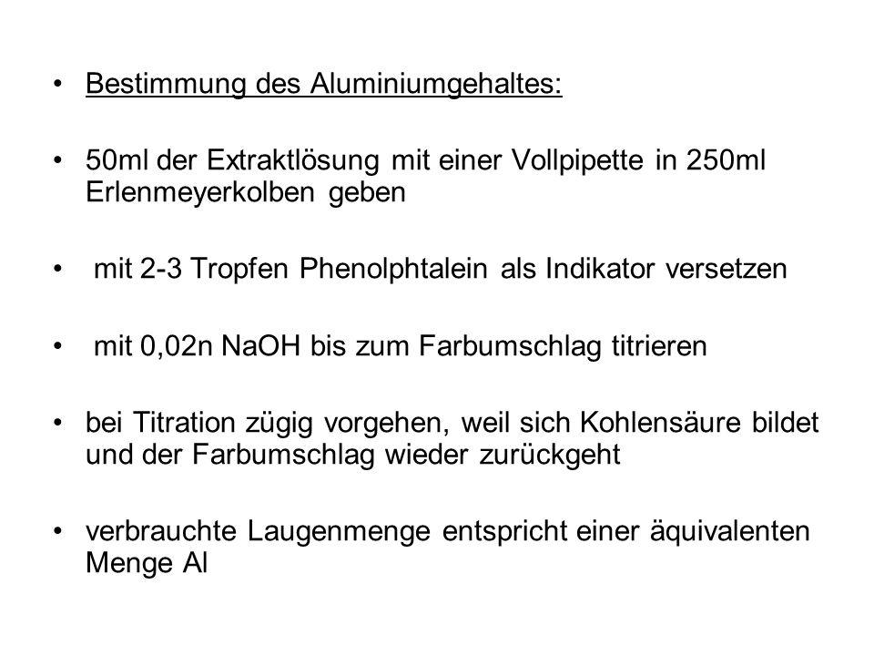 Bestimmung des Aluminiumgehaltes: 50ml der Extraktlösung mit einer Vollpipette in 250ml Erlenmeyerkolben geben mit 2-3 Tropfen Phenolphtalein als Indi