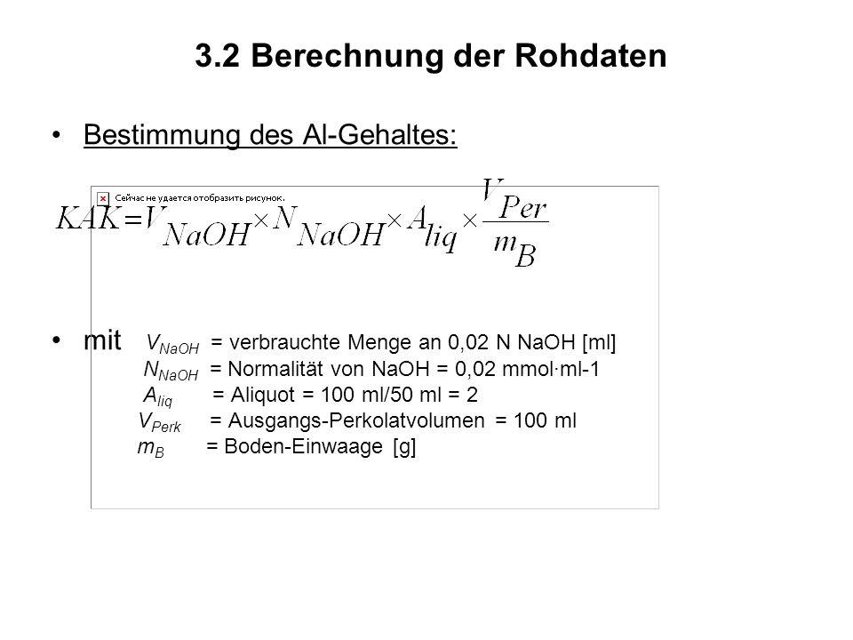 3.2 Berechnung der Rohdaten Bestimmung des Al-Gehaltes: mit V NaOH = verbrauchte Menge an 0,02 N NaOH [ml] N NaOH = Normalität von NaOH = 0,02 mmol·ml
