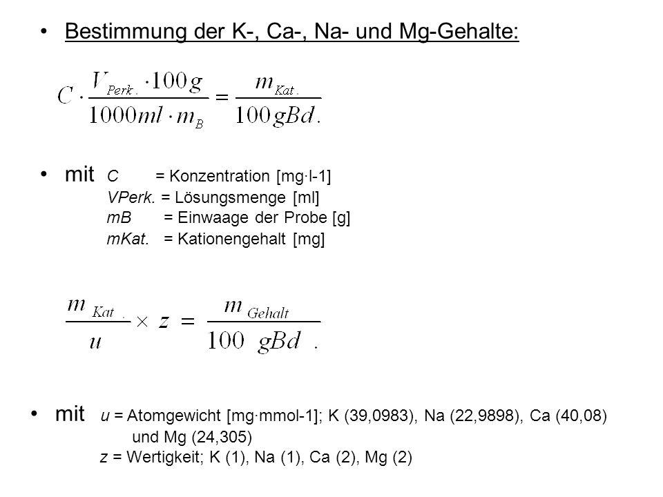 Bestimmung der K-, Ca-, Na- und Mg-Gehalte: mit C = Konzentration [mg·l-1] VPerk. = Lösungsmenge [ml] mB = Einwaage der Probe [g] mKat. = Kationengeha