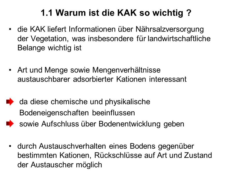 1.1 Warum ist die KAK so wichtig ? die KAK liefert Informationen über Nährsalzversorgung der Vegetation, was insbesondere für landwirtschaftliche Bela