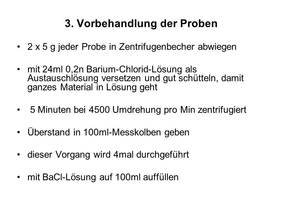 3. Vorbehandlung der Proben 2 x 5 g jeder Probe in Zentrifugenbecher abwiegen mit 24ml 0,2n Barium-Chlorid-Lösung als Austauschlösung versetzen und gu