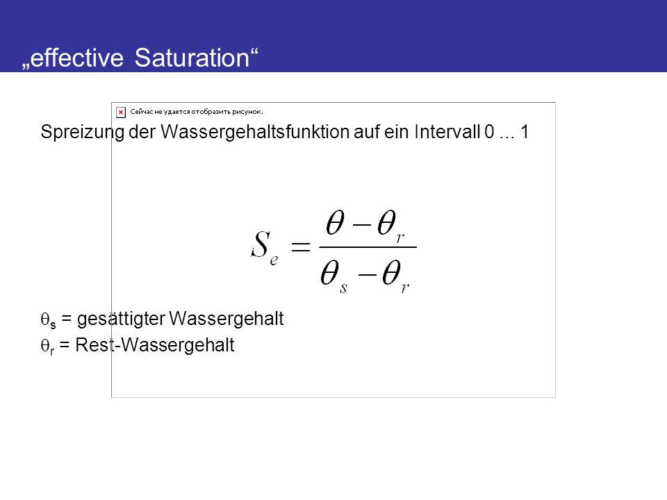 effective Saturation Spreizung der Wassergehaltsfunktion auf ein Intervall 0...