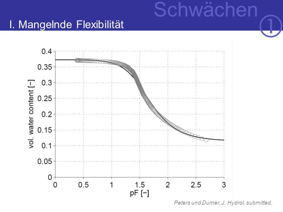 I. Mangelnde Flexibilität Peters und Durner, J. Hydrol, submitted, Schwächen