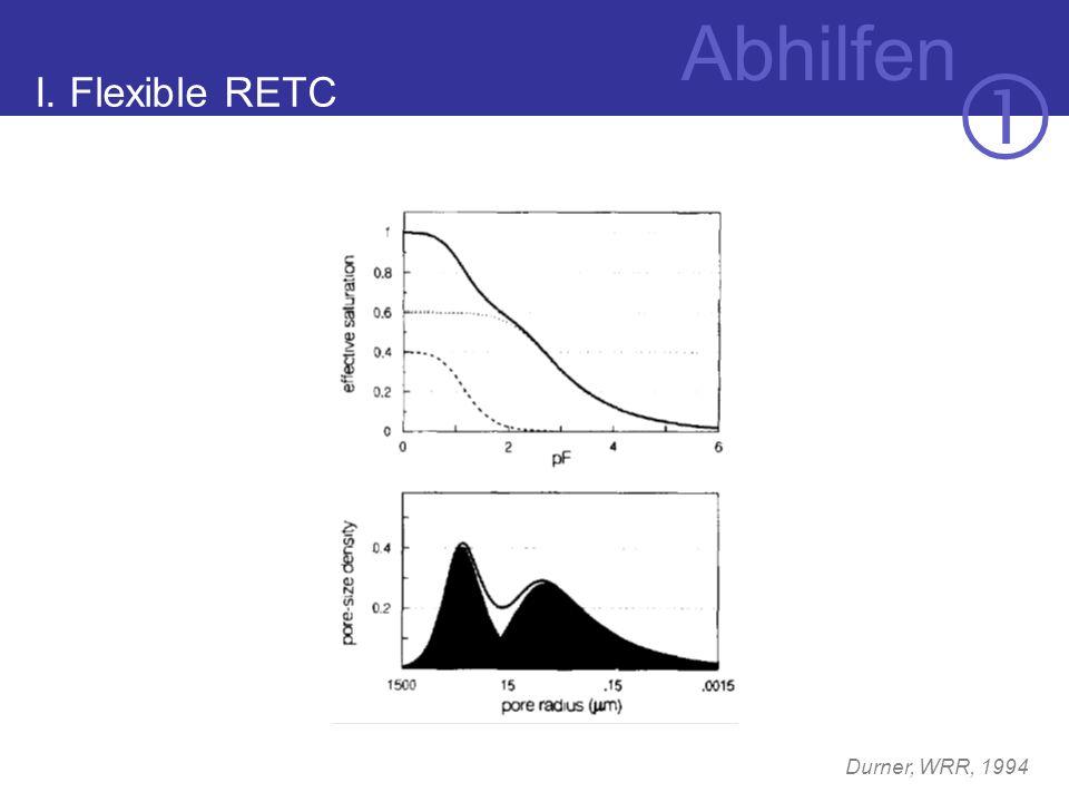 I. Flexible RETC Durner, WRR, 1994 Abhilfen