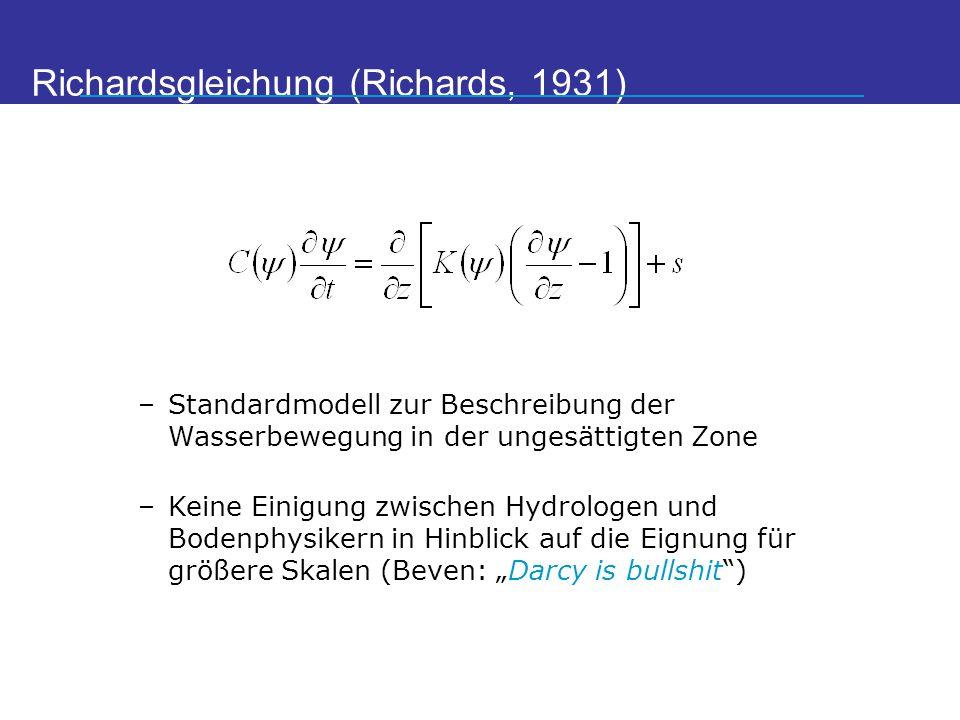Richardsgleichung (Richards, 1931) –Standardmodell zur Beschreibung der Wasserbewegung in der ungesättigten Zone –Keine Einigung zwischen Hydrologen und Bodenphysikern in Hinblick auf die Eignung für größere Skalen (Beven: Darcy is bullshit)
