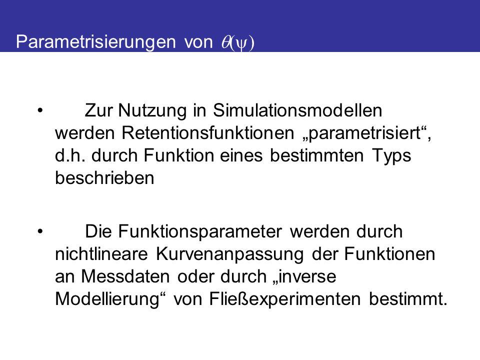 Parametrisierungen von ( )