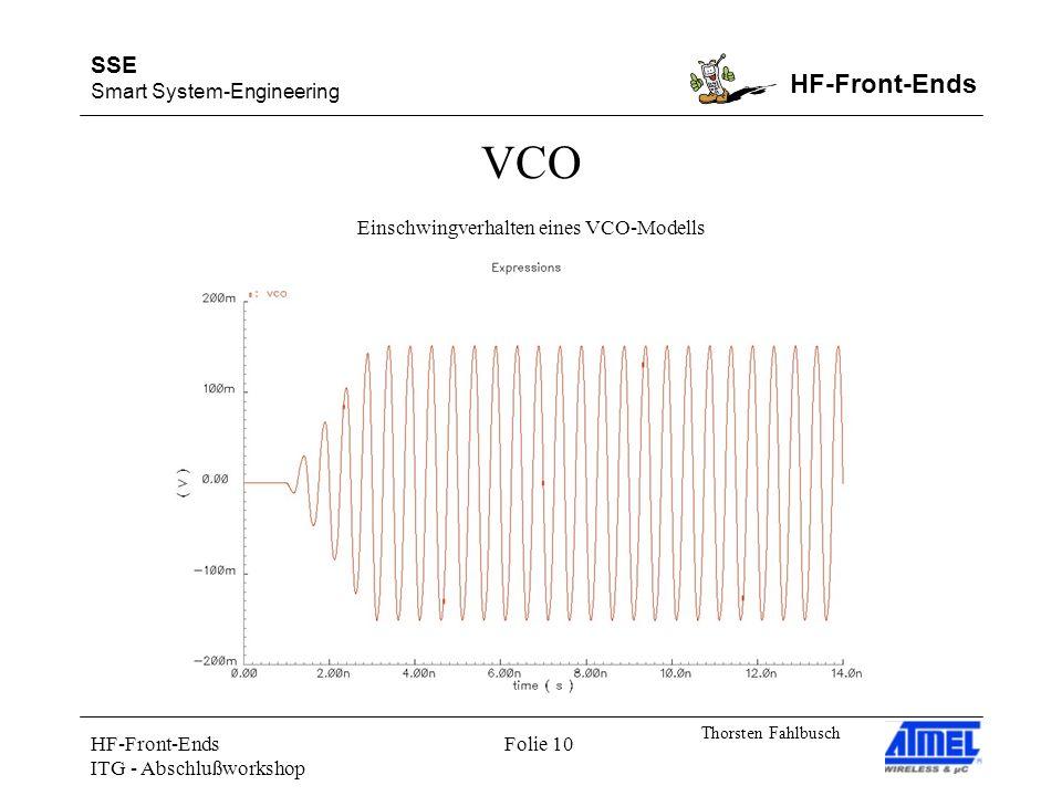 SSE Smart System-Engineering HF-Front-Ends Thorsten Fahlbusch HF-Front-Ends ITG - Abschlußworkshop Folie 10 VCO Einschwingverhalten eines VCO-Modells