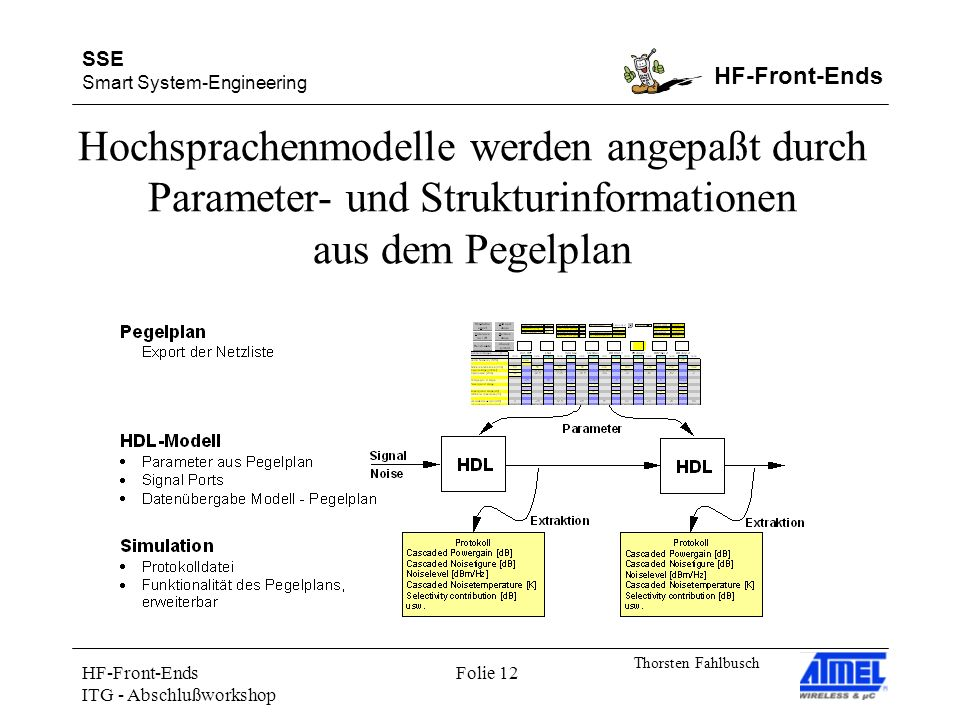 SSE Smart System-Engineering HF-Front-Ends Thorsten Fahlbusch HF-Front-Ends ITG - Abschlußworkshop Folie 12 Hochsprachenmodelle werden angepaßt durch Parameter- und Strukturinformationen aus dem Pegelplan