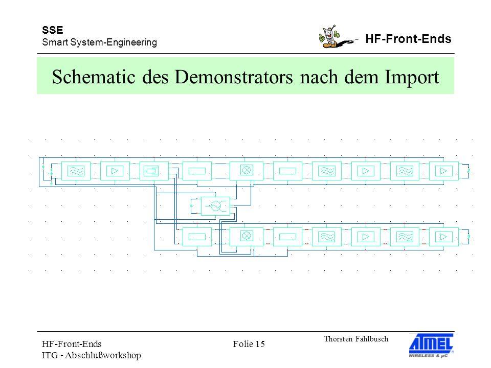 SSE Smart System-Engineering HF-Front-Ends Thorsten Fahlbusch HF-Front-Ends ITG - Abschlußworkshop Folie 15 Schematic des Demonstrators nach dem Import