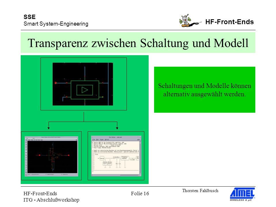 SSE Smart System-Engineering HF-Front-Ends Thorsten Fahlbusch HF-Front-Ends ITG - Abschlußworkshop Folie 16 Transparenz zwischen Schaltung und Modell