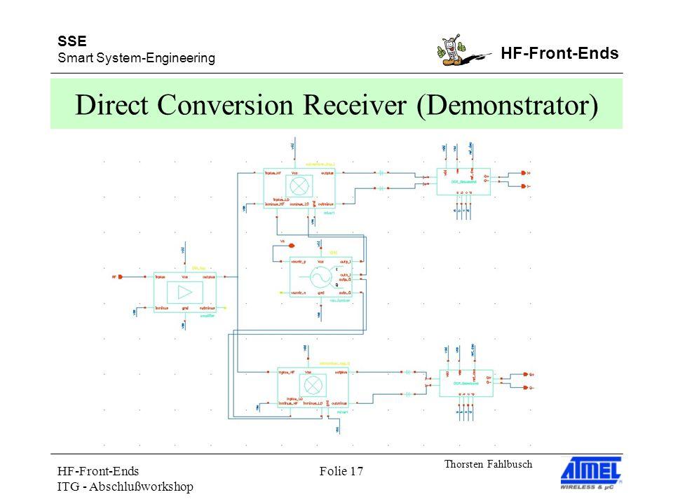 SSE Smart System-Engineering HF-Front-Ends Thorsten Fahlbusch HF-Front-Ends ITG - Abschlußworkshop Folie 17 Direct Conversion Receiver (Demonstrator)