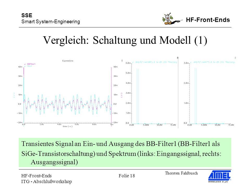 SSE Smart System-Engineering HF-Front-Ends Thorsten Fahlbusch HF-Front-Ends ITG - Abschlußworkshop Folie 18 Vergleich: Schaltung und Modell (1) Transientes Signal an Ein- und Ausgang des BB-Filter1 (BB-Filter1 als SiGe-Transistorschaltung) und Spektrum (links: Eingangssignal, rechts: Ausgangssignal)
