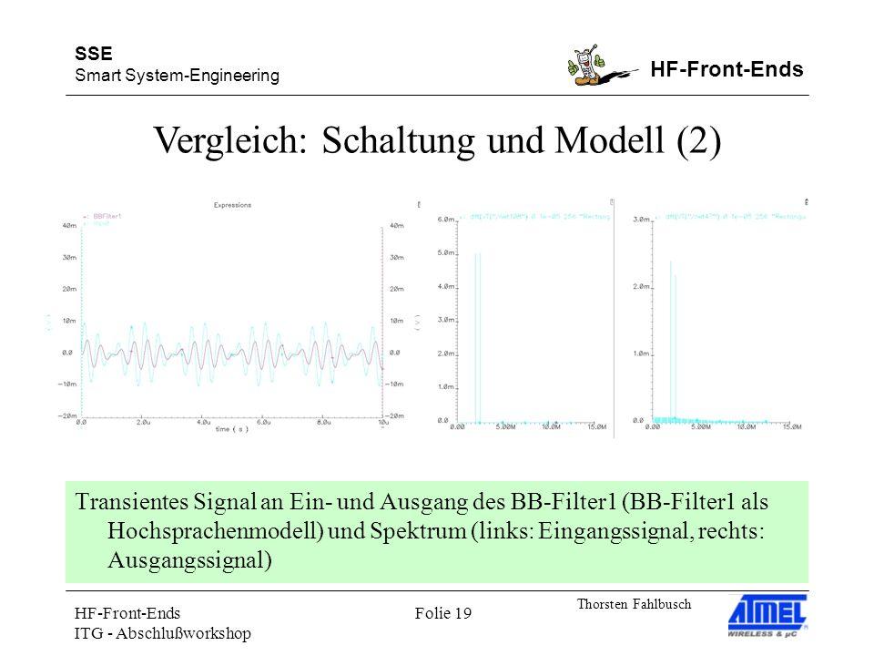 SSE Smart System-Engineering HF-Front-Ends Thorsten Fahlbusch HF-Front-Ends ITG - Abschlußworkshop Folie 19 Transientes Signal an Ein- und Ausgang des