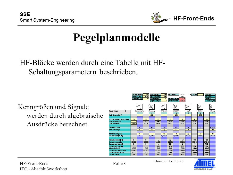 SSE Smart System-Engineering HF-Front-Ends Thorsten Fahlbusch HF-Front-Ends ITG - Abschlußworkshop Folie 3 Pegelplanmodelle HF-Blöcke werden durch eine Tabelle mit HF- Schaltungsparametern beschrieben.