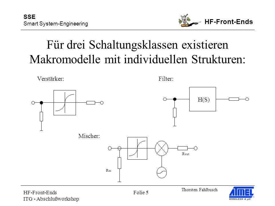 SSE Smart System-Engineering HF-Front-Ends Thorsten Fahlbusch HF-Front-Ends ITG - Abschlußworkshop Folie 5 Für drei Schaltungsklassen existieren Makromodelle mit individuellen Strukturen: Verstärker: Mischer: Filter: H(S) R in R out