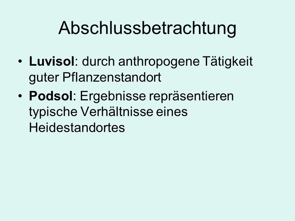 Luvisol: durch anthropogene Tätigkeit guter Pflanzenstandort Podsol: Ergebnisse repräsentieren typische Verhältnisse eines Heidestandortes