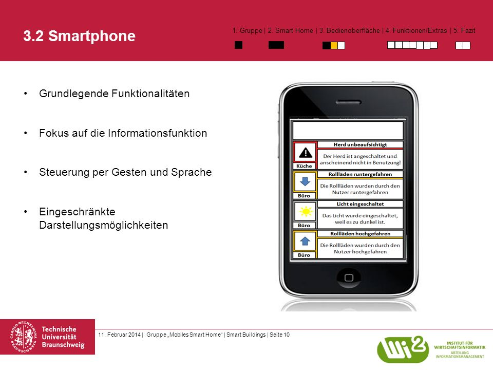 11. Februar 2014 | Gruppe Mobiles Smart Home | Smart Buildings | Seite 10 3.2 Smartphone 1. Gruppe | 2. Smart Home | 3. Bedienoberfläche | 4. Funktion