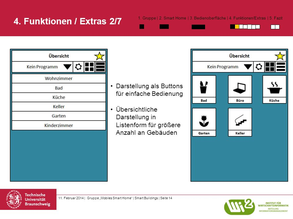 11. Februar 2014 | Gruppe Mobiles Smart Home | Smart Buildings | Seite 14 Darstellung als Buttons für einfache Bedienung Übersichtliche Darstellung in