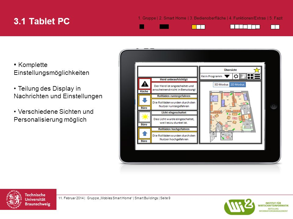 11. Februar 2014 | Gruppe Mobiles Smart Home | Smart Buildings | Seite 9 3.1 Tablet PC 1. Gruppe | 2. Smart Home | 3. Bedienoberfläche | 4. Funktionen