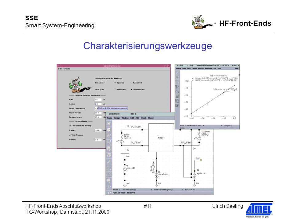 SSE Smart System-Engineering HF-Front-Ends Ulrich SeelingHF-Front-Ends Abschlußworkshop ITG-Workshop, Darmstadt, 21.11.2000 #11 Charakterisierungswerkzeuge