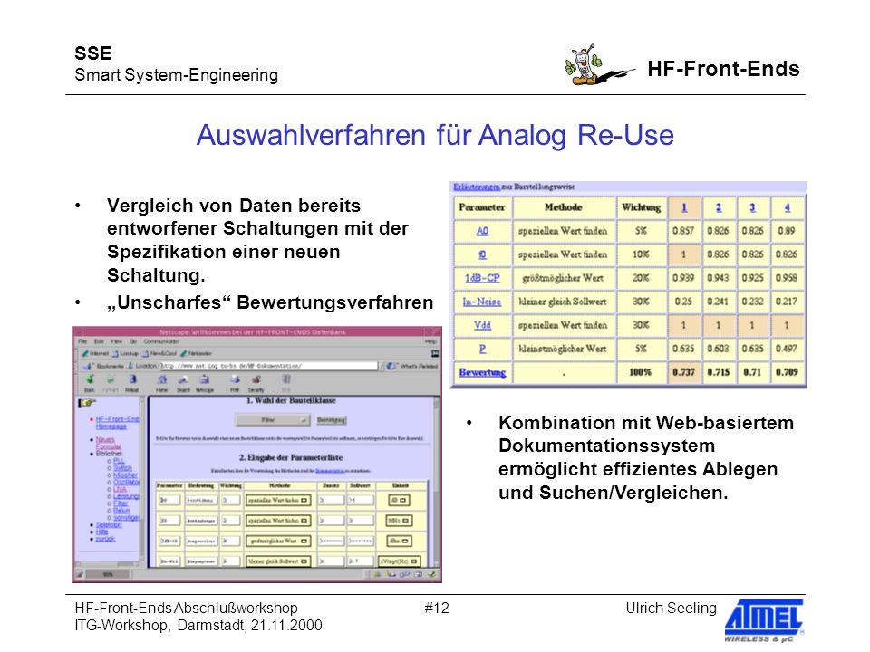 SSE Smart System-Engineering HF-Front-Ends Ulrich SeelingHF-Front-Ends Abschlußworkshop ITG-Workshop, Darmstadt, 21.11.2000 #12 Auswahlverfahren für A