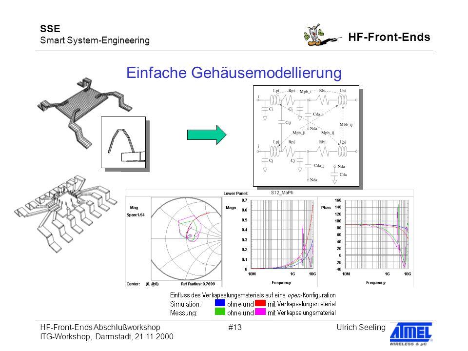 SSE Smart System-Engineering HF-Front-Ends Ulrich SeelingHF-Front-Ends Abschlußworkshop ITG-Workshop, Darmstadt, 21.11.2000 #13 Einfache Gehäusemodellierung
