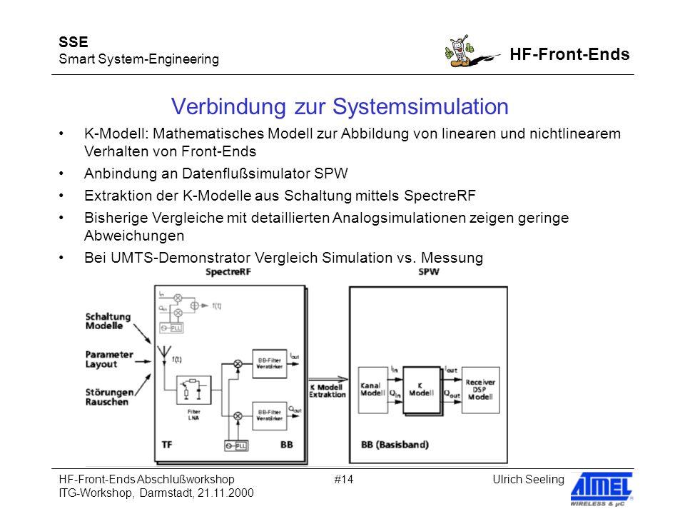 SSE Smart System-Engineering HF-Front-Ends Ulrich SeelingHF-Front-Ends Abschlußworkshop ITG-Workshop, Darmstadt, 21.11.2000 #14 Verbindung zur Systemsimulation K-Modell: Mathematisches Modell zur Abbildung von linearen und nichtlinearem Verhalten von Front-Ends Anbindung an Datenflußsimulator SPW Extraktion der K-Modelle aus Schaltung mittels SpectreRF Bisherige Vergleiche mit detaillierten Analogsimulationen zeigen geringe Abweichungen Bei UMTS-Demonstrator Vergleich Simulation vs.