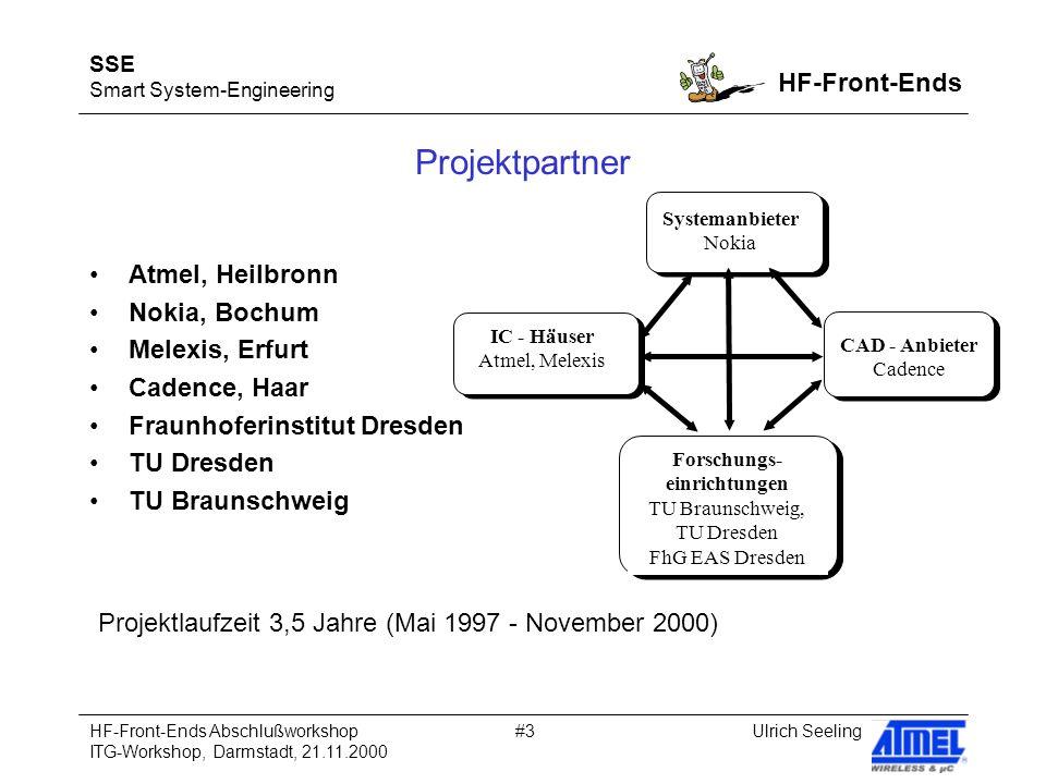 SSE Smart System-Engineering HF-Front-Ends Ulrich SeelingHF-Front-Ends Abschlußworkshop ITG-Workshop, Darmstadt, 21.11.2000 #3 Projektpartner Atmel, H