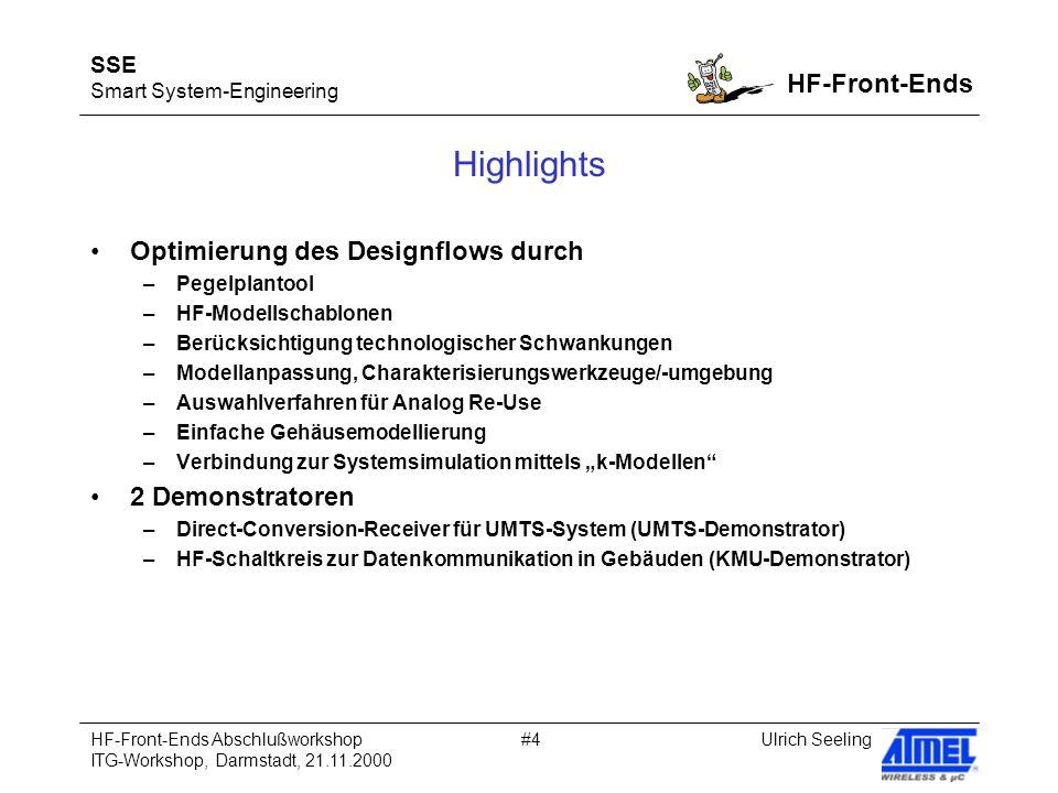 SSE Smart System-Engineering HF-Front-Ends Ulrich SeelingHF-Front-Ends Abschlußworkshop ITG-Workshop, Darmstadt, 21.11.2000 #5 Optimierung des Designflows Verbesserung des Entwurfablaufes bei HF-Schaltungen durch –Frühzeitige Verwendung rechnergestützter Verfahren.