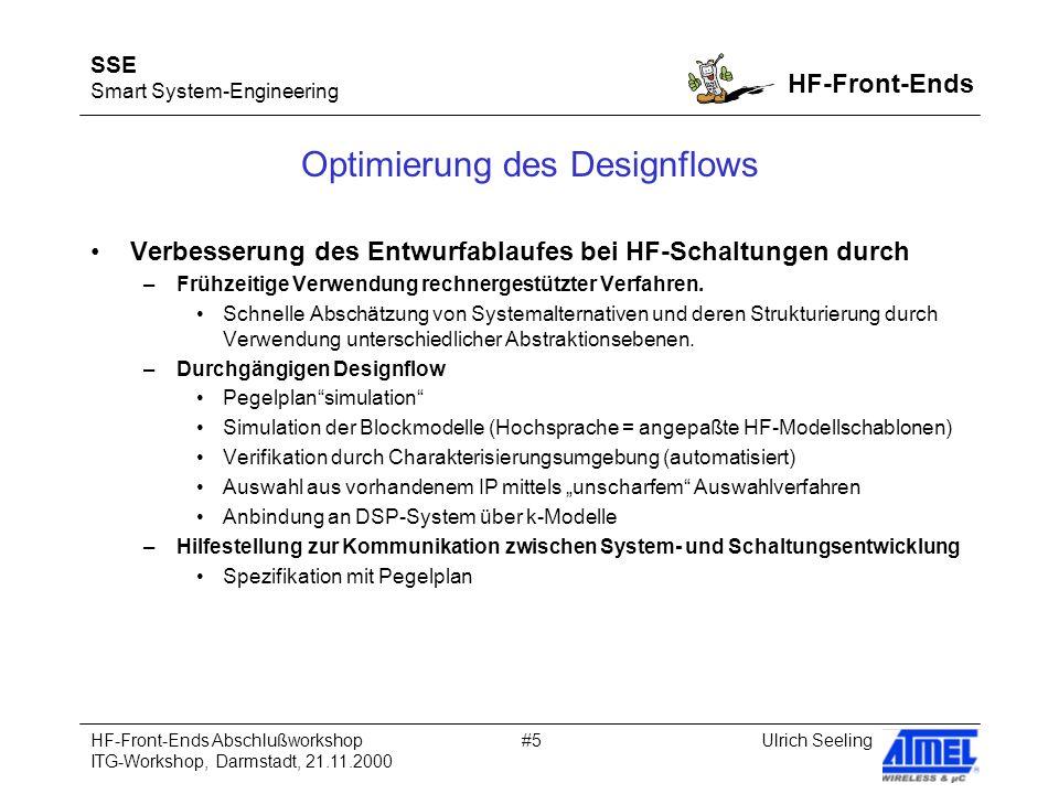 SSE Smart System-Engineering HF-Front-Ends Ulrich SeelingHF-Front-Ends Abschlußworkshop ITG-Workshop, Darmstadt, 21.11.2000 #6 Pegelplantool