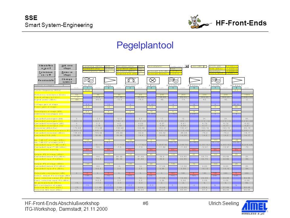SSE Smart System-Engineering HF-Front-Ends Ulrich SeelingHF-Front-Ends Abschlußworkshop ITG-Workshop, Darmstadt, 21.11.2000 #7 Pegelplantool - Einsatzgebiete Schnelle Abschätzung der Spezifikation mit durchgängiger Berechnung der wichtigsten HF-Eigenschaften Individuelle Anordnung der betrachteten Schaltungsblöcke Blöcke mit vordefiniertem Spezifikationsrahmen Eingebaute Plausibilitätsprüfungen Schneller Variantenvergleich möglich Anbindung an Simulator durch Export der Blöcke